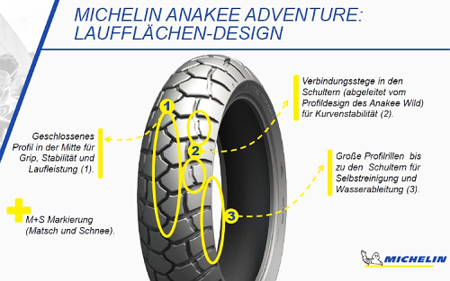 Michelin_Anake_Adventure_Profilerklärung