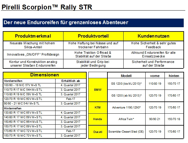 scorpion_rally_str_features